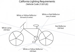 california bike laws